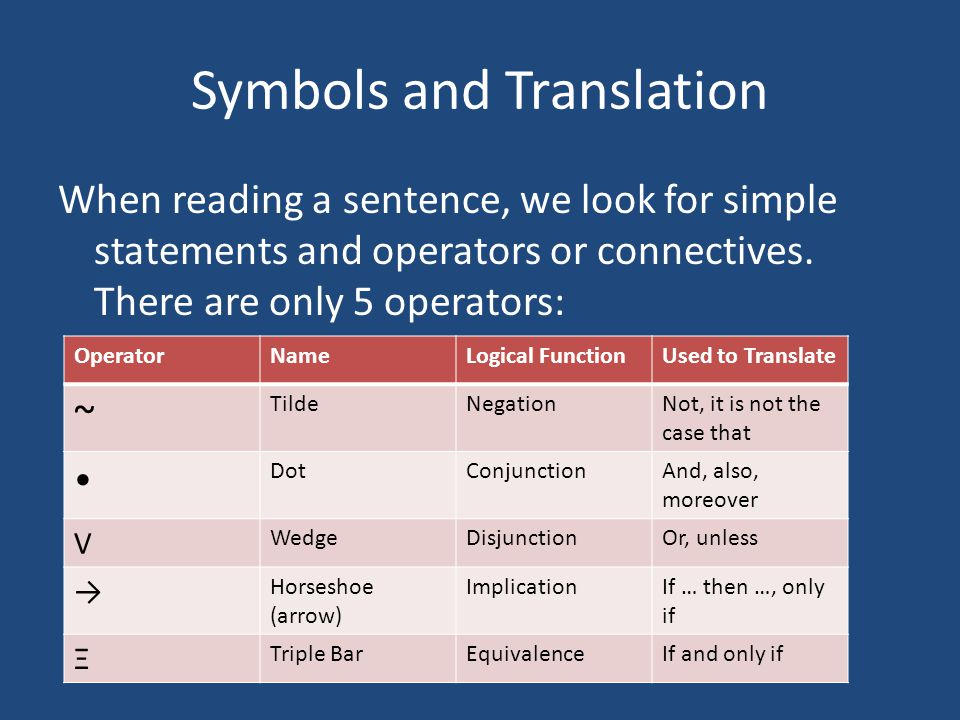 Symbols And Translation