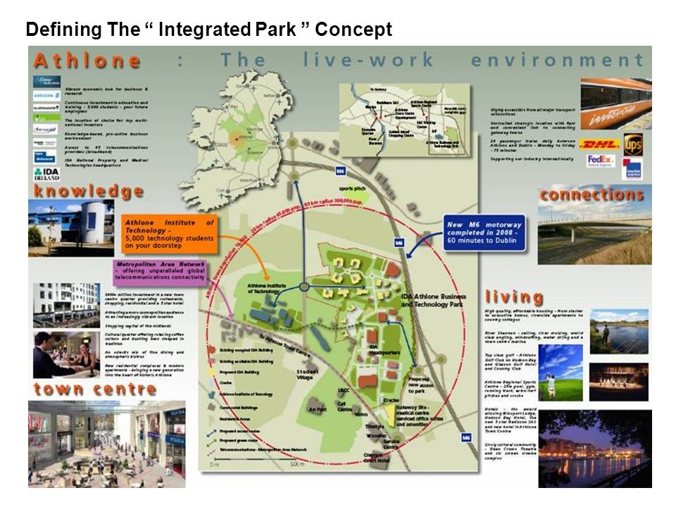 Defining The Integrated Park Concept