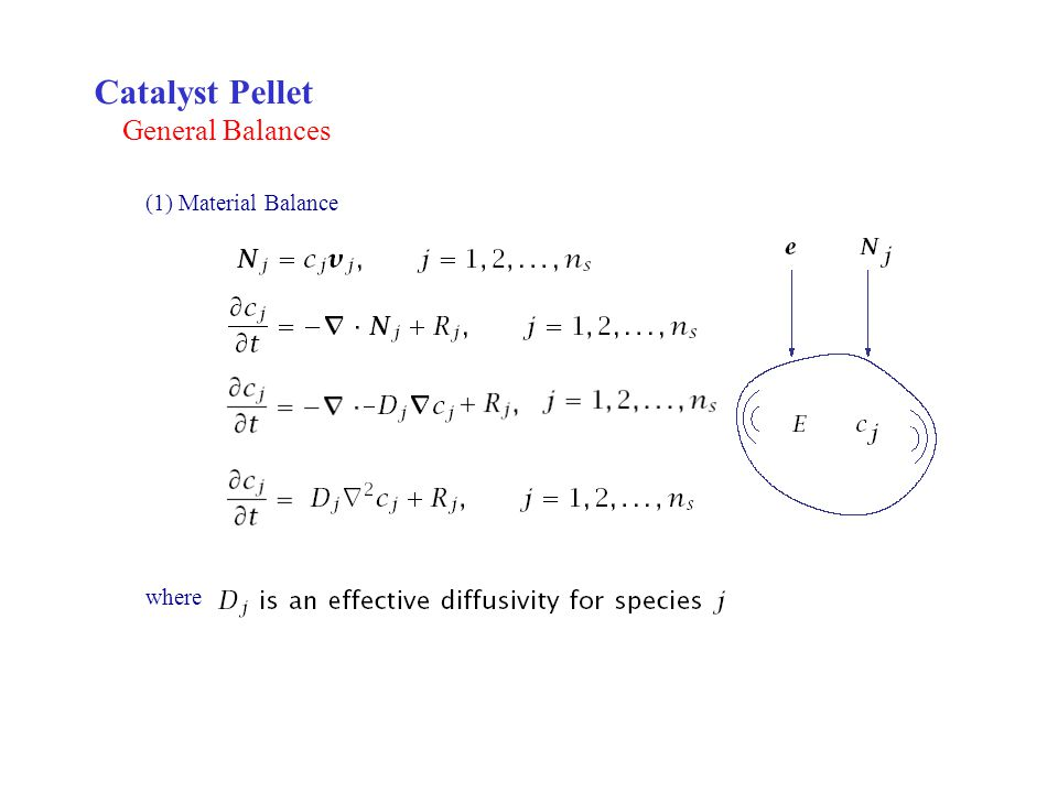 Catalyst Pellet General Balances (1) Material Balance where