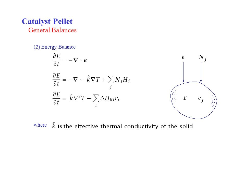 Catalyst Pellet General Balances (2) Energy Balance where