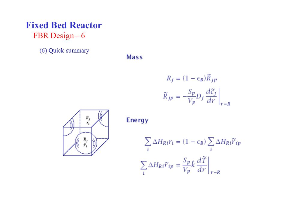 Fixed Bed Reactor FBR Design – 6 (6) Quick summary