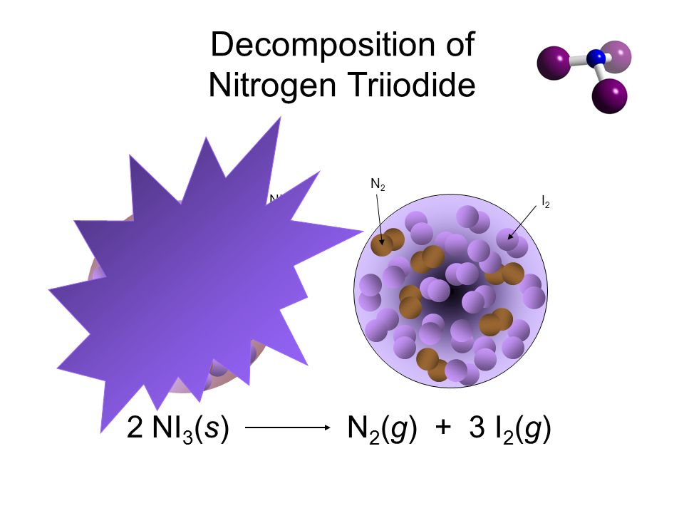 Decomposition of Nitrogen Triiodide