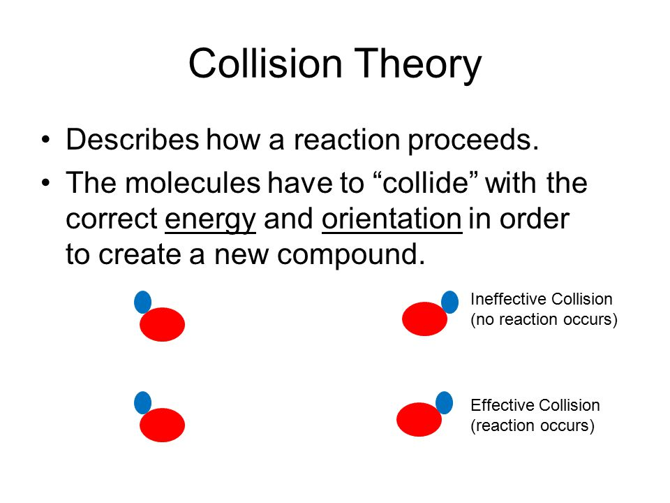 Collision Theory Describes how a reaction proceeds.