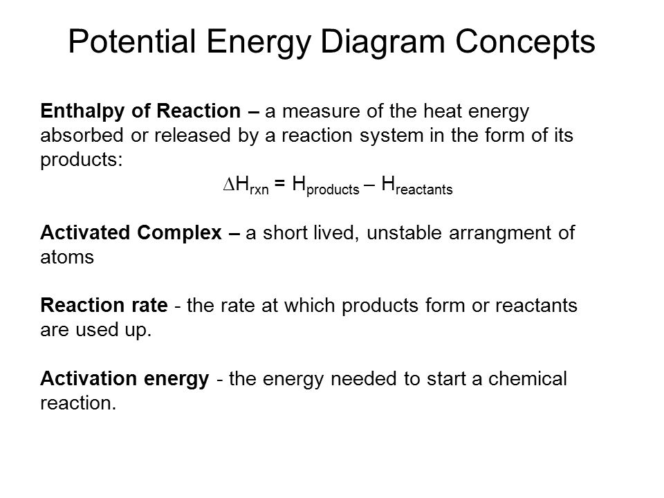 Potential Energy Diagram Concepts