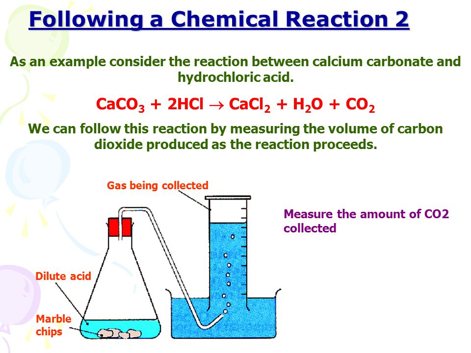 Following a Chemical Reaction 2