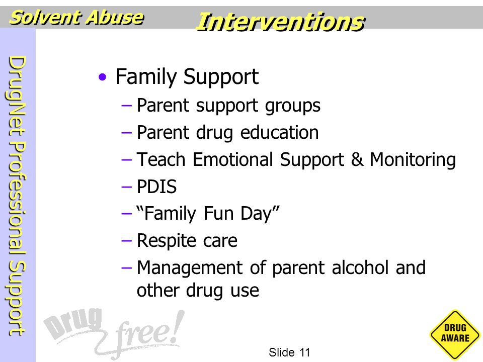 Interventions Family Support Parent support groups