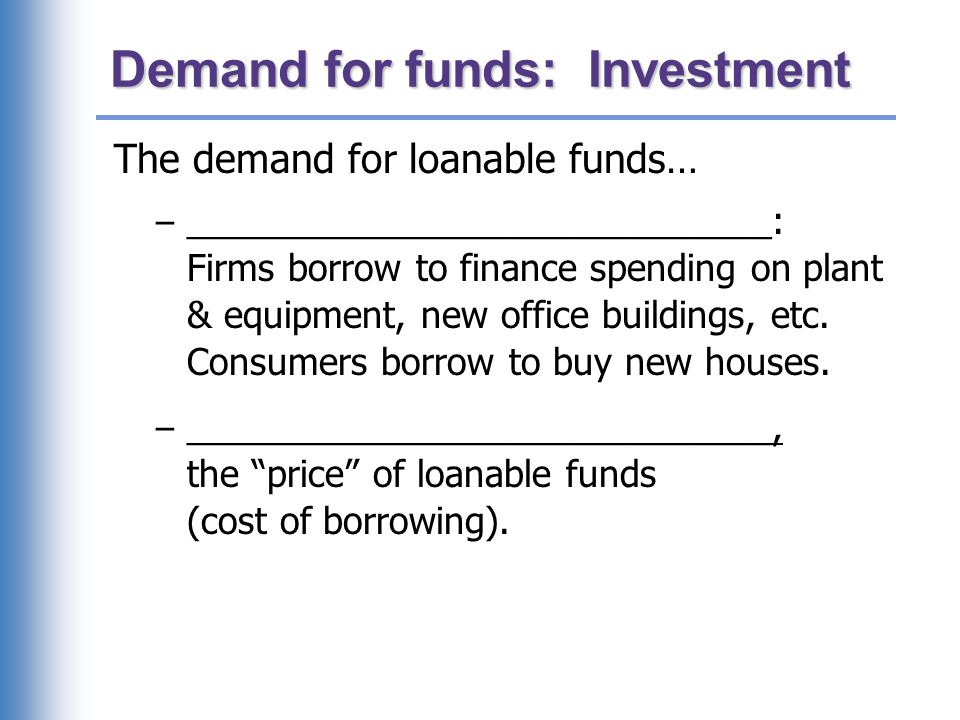 Loanable funds demand curve