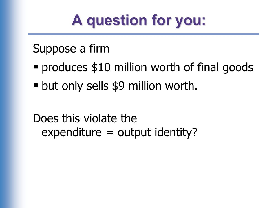 Why output = expenditure