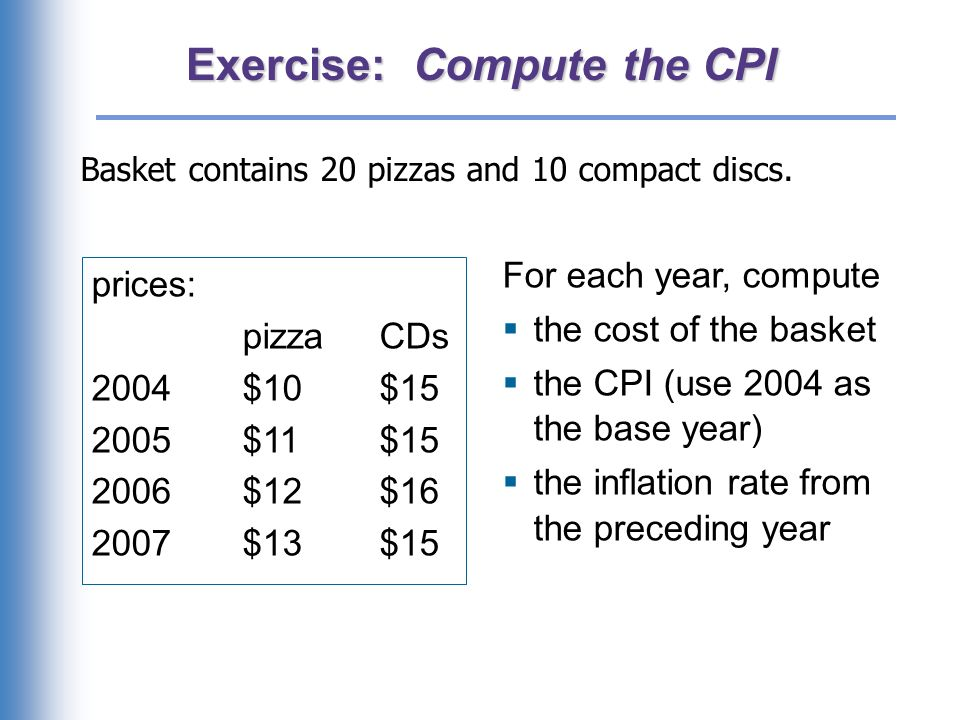 Answers: Cost of Inflation basket CPI rate 2004 $ n.a.