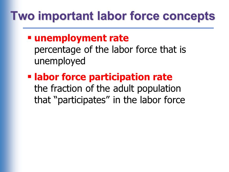 Exercise: Compute labor force statistics