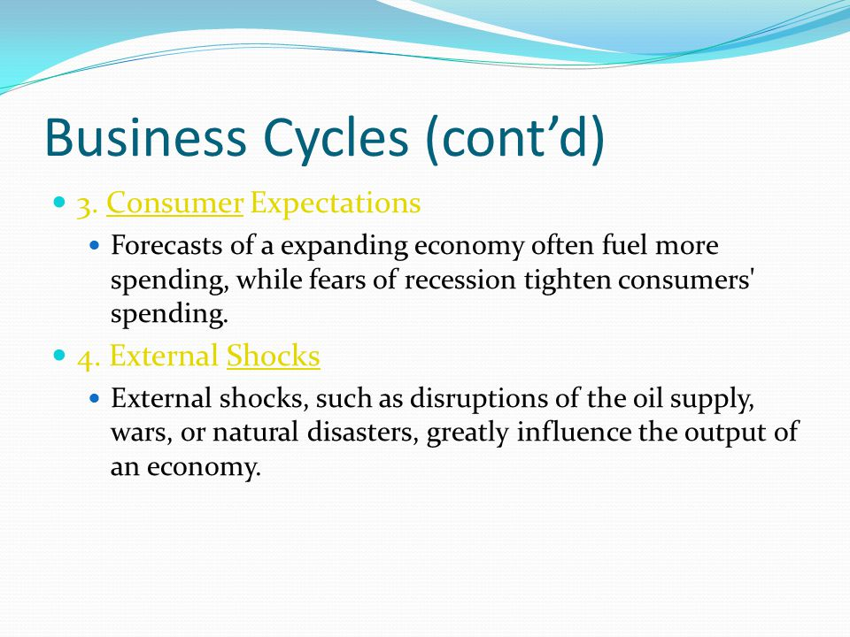 Business Cycles (cont'd)