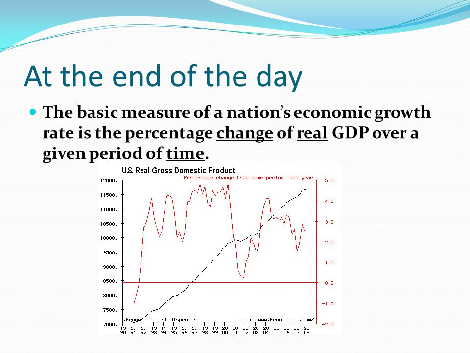 At the end of the day The basic measure of a nation's economic growth rate is the percentage change of real GDP over a given period of time.