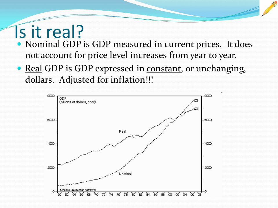 Is it real Nominal GDP is GDP measured in current prices. It does not account for price level increases from year to year.
