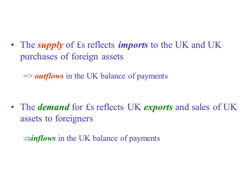 The supply of £s reflects imports to the UK and UK purchases of foreign assets