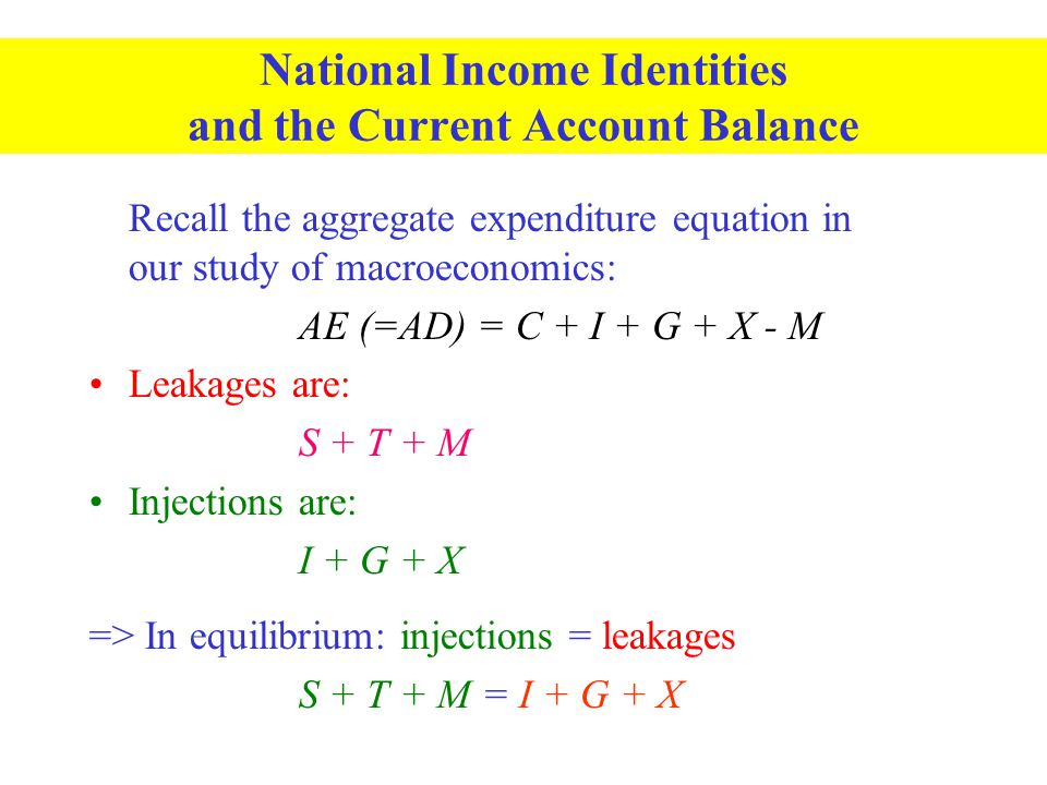 National Income Identities and the Current Account Balance