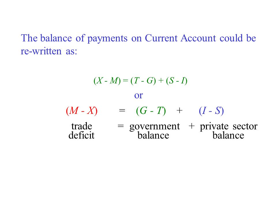 The balance of payments on Current Account could be re-written as: