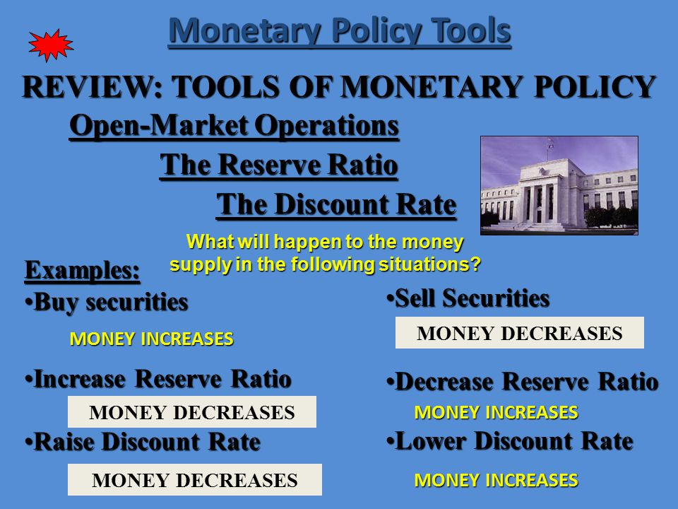 what are the monetary and fiscal Both fiscal and monetary policies influence the performance of the economy in the near-term future an issue standing in the way of the effectiveness of each of these.