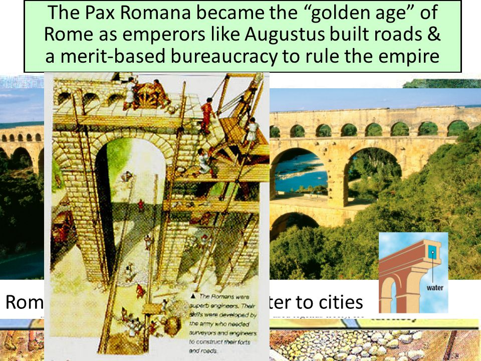 Roman aqueducts brought water to cities