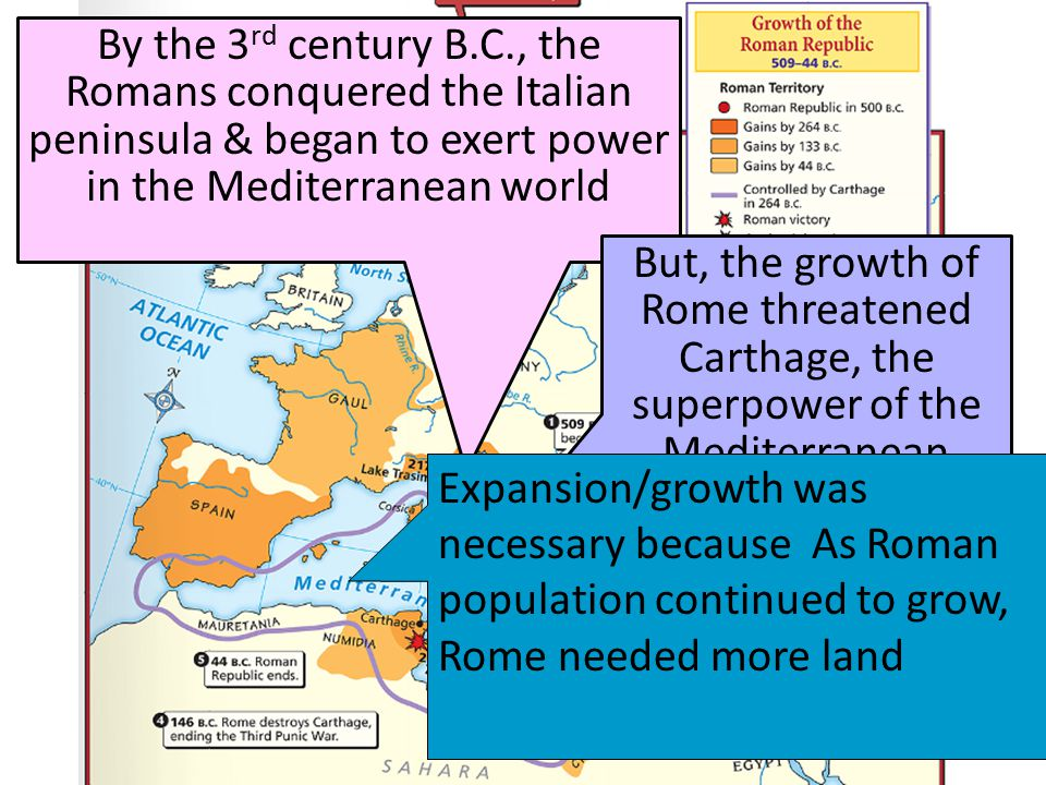 growth of the roman empire