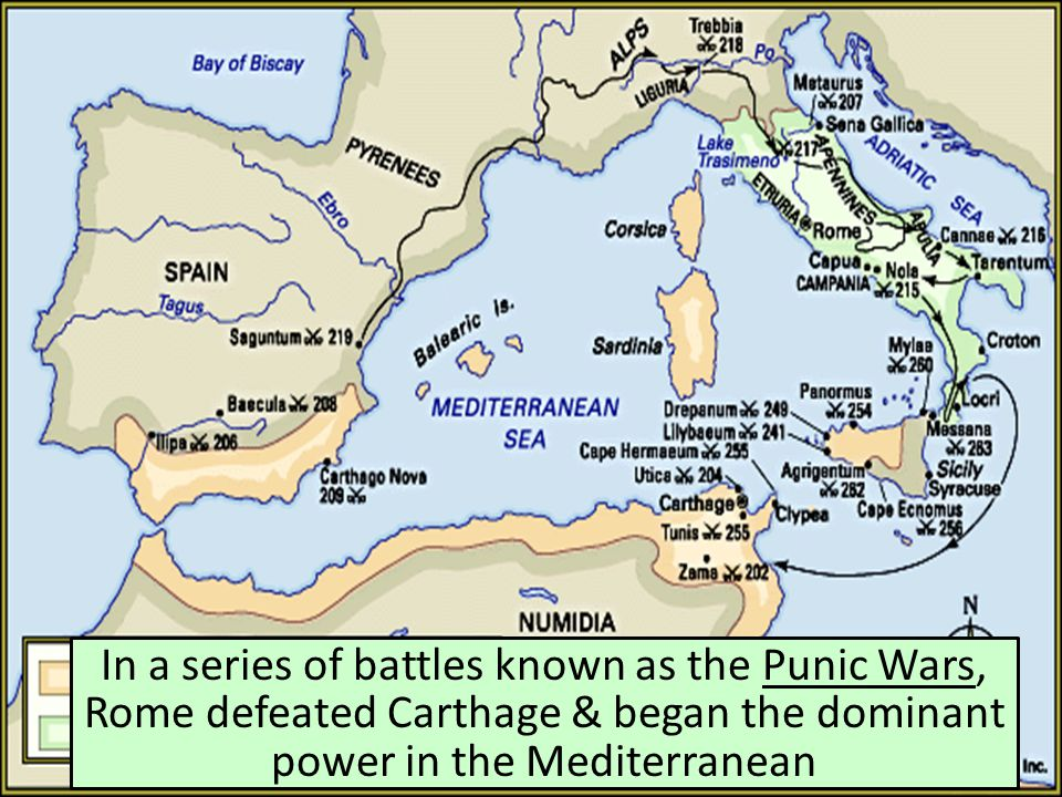 In a series of battles known as the Punic Wars, Rome defeated Carthage & began the dominant power in the Mediterranean