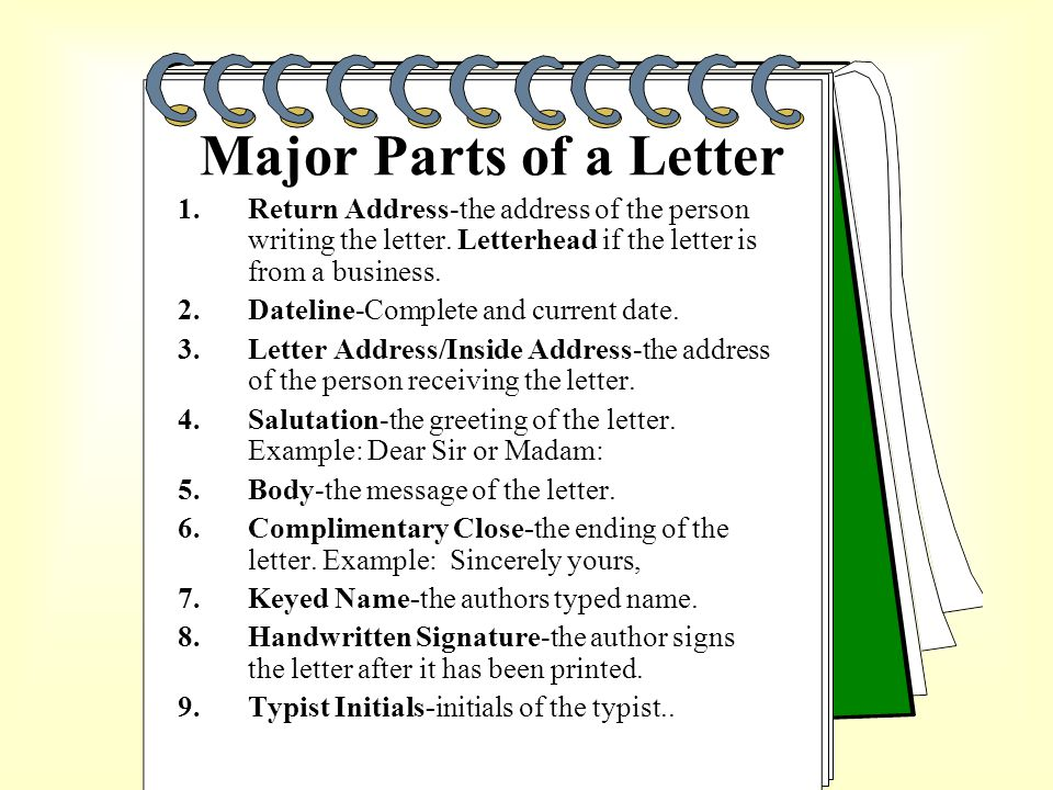 major parts of a letter return address the address of the person writing the letter