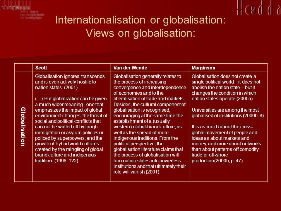 difference between globalisation and internationalisation