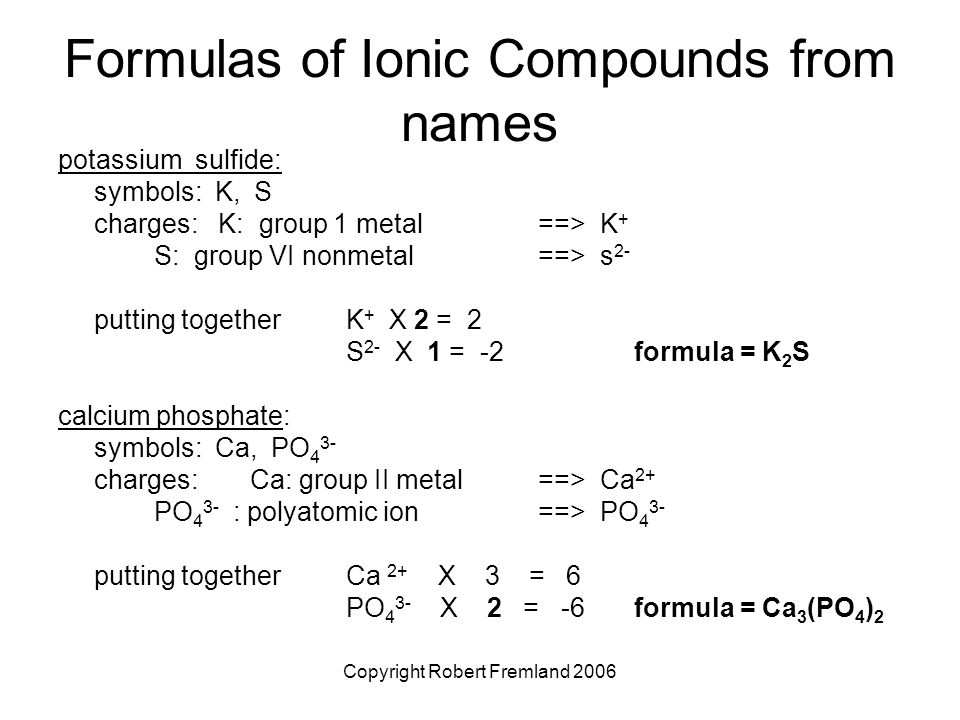 Chemical Nomenclature Ppt Video Online Download
