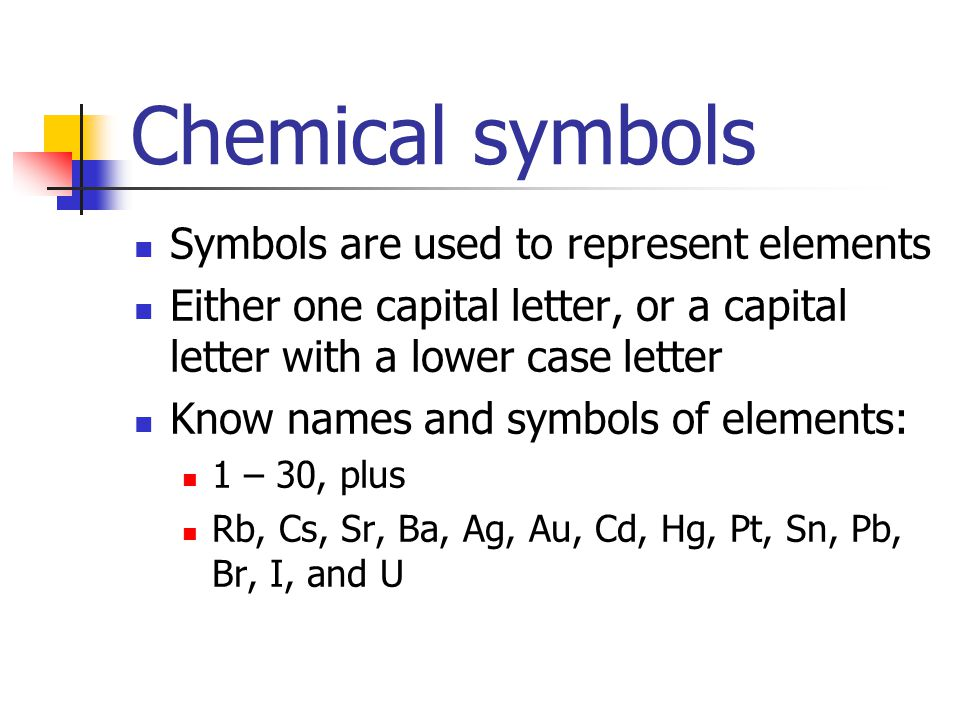 A Systematic Method Of Writing Chemical Formulas And Naming