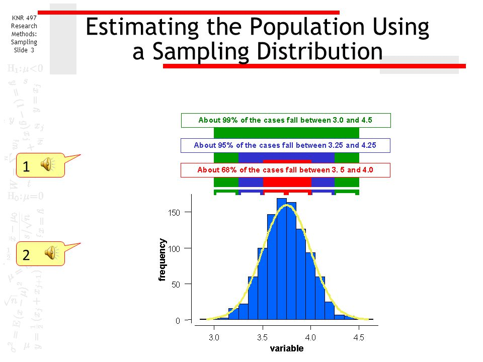Estimating the Population Using a Sampling Distribution