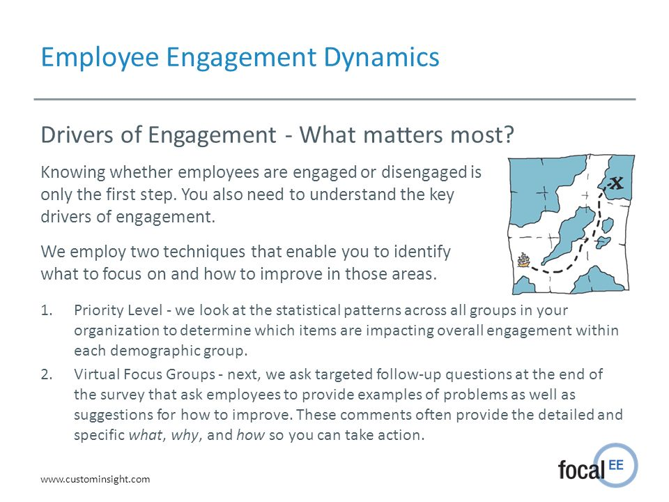 Employee Engagement Dynamics