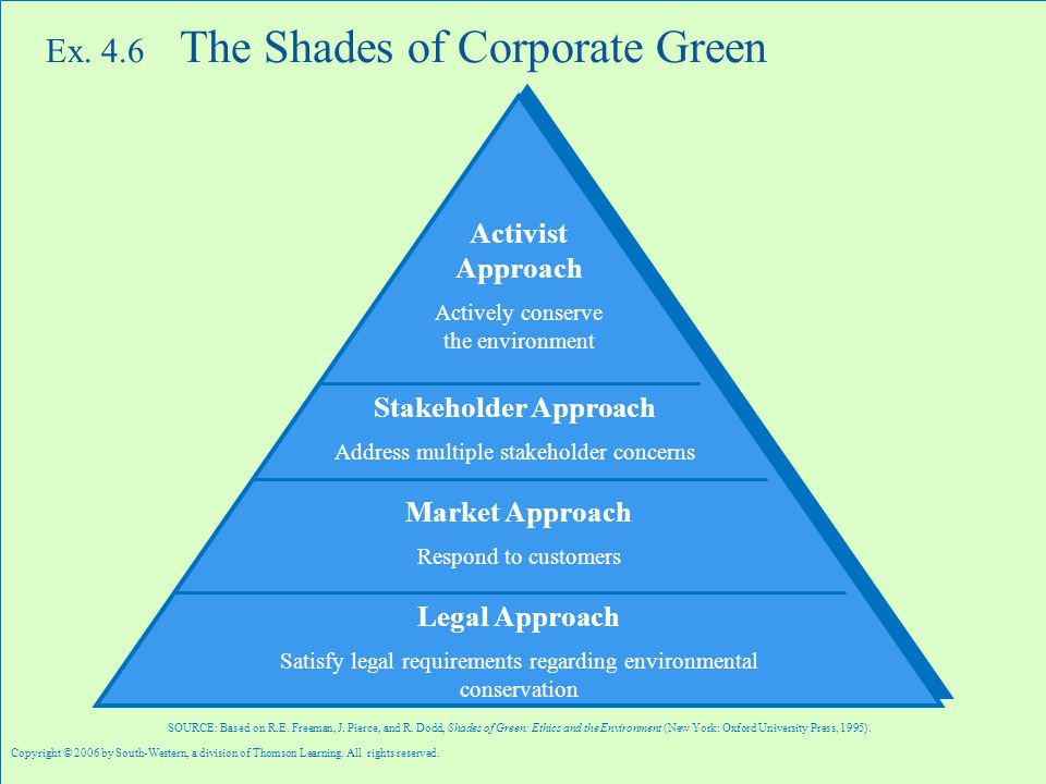 Ex. 4.6 The Shades of Corporate Green