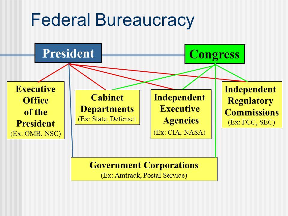 diagram of bureaucracy fav wiring diagram Diagram of Waste