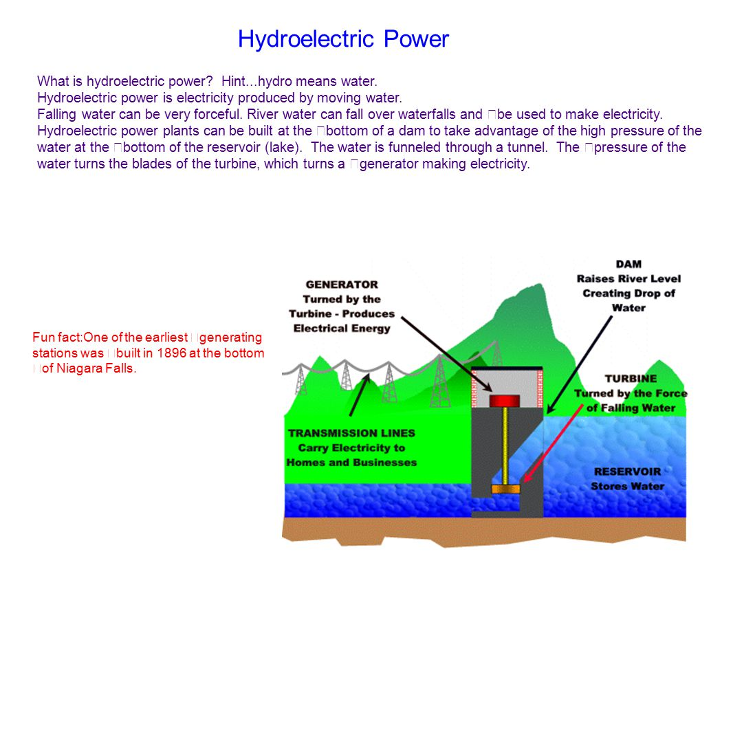 Hydroelectric Power What is hydroelectric power Hint...hydro means water. Hydroelectric power is electricity produced by moving water.