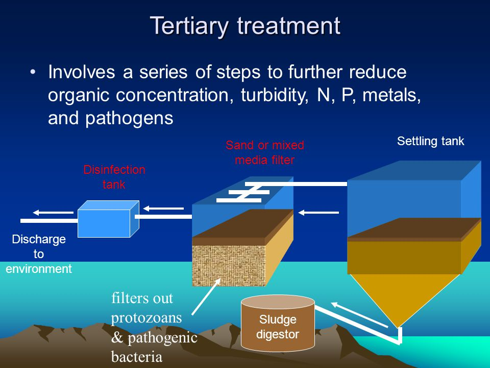 Tertiary treatment Involves a series of steps to further reduce organic concentration, turbidity, N, P, metals, and pathogens.