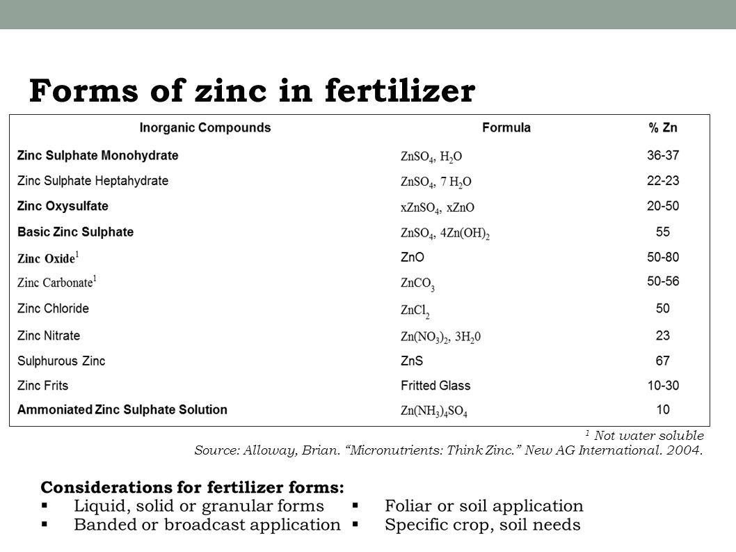 Economic recovery of zinc from Mining Influenced Water (MIW