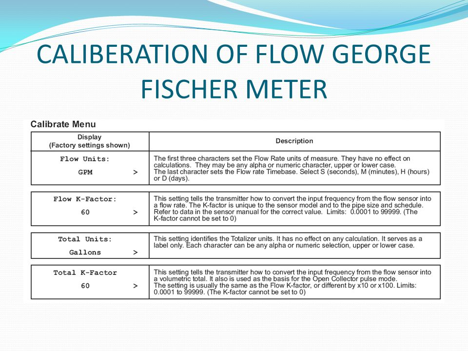 MBBR BIOREACTOR INTRODUCTION OPERATION AND MAINTENANCE - ppt