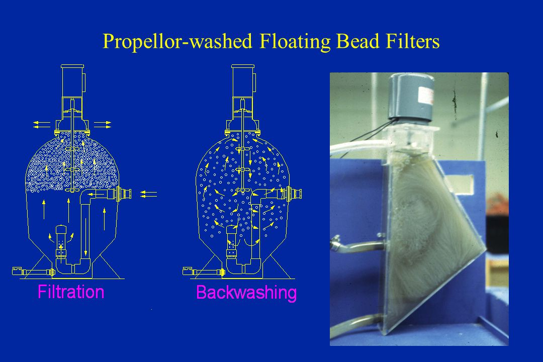 Propellor-washed Floating Bead Filters