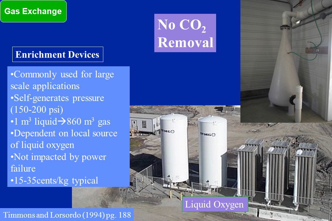 No CO2 Removal Enrichment Devices