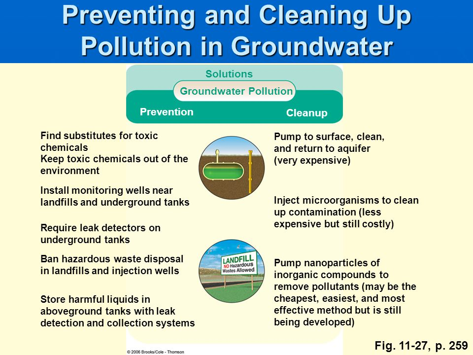 Preventing and Cleaning Up Pollution in Groundwater