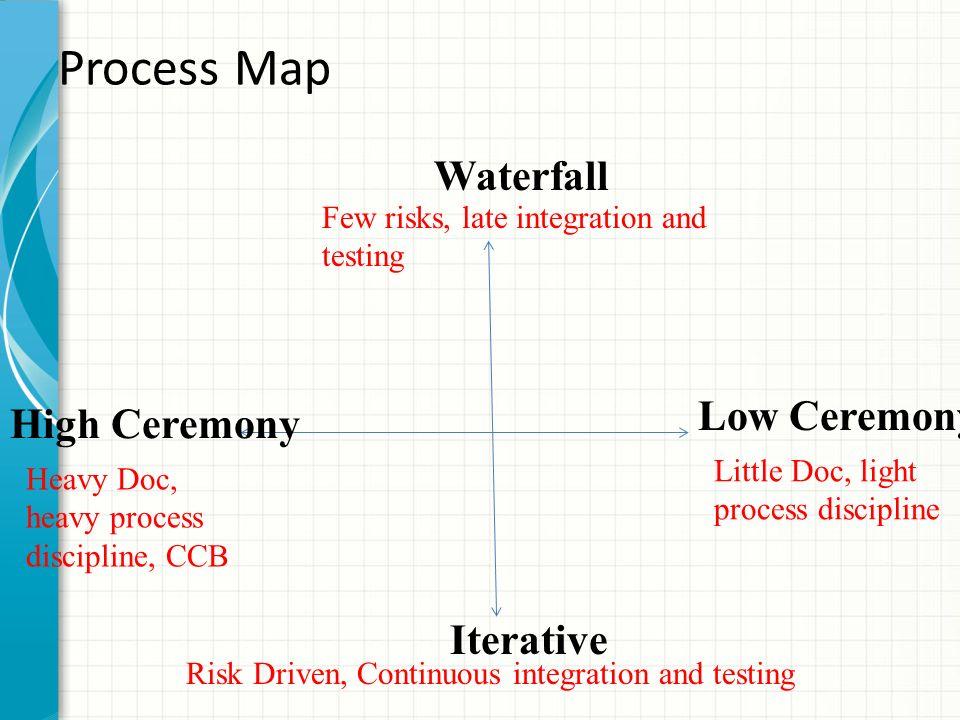 more agile testing pdf download