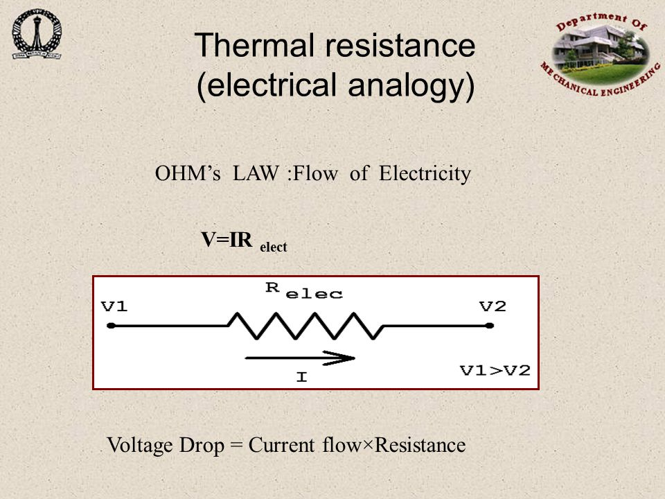 Thermal resistance (electrical analogy)