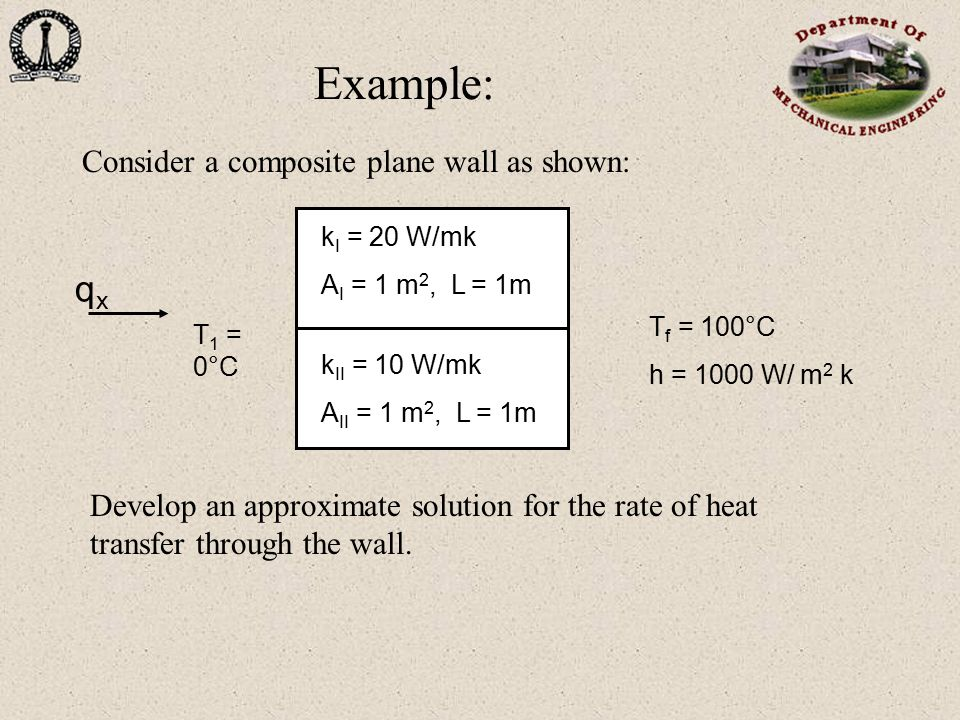 Example: qx Consider a composite plane wall as shown: