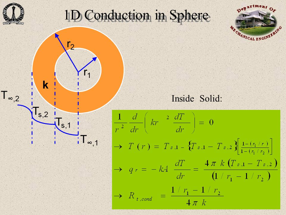 1D Conduction in Sphere r1 r2 k Ts,1 Ts,2 T∞,1 T∞,2 Inside Solid: