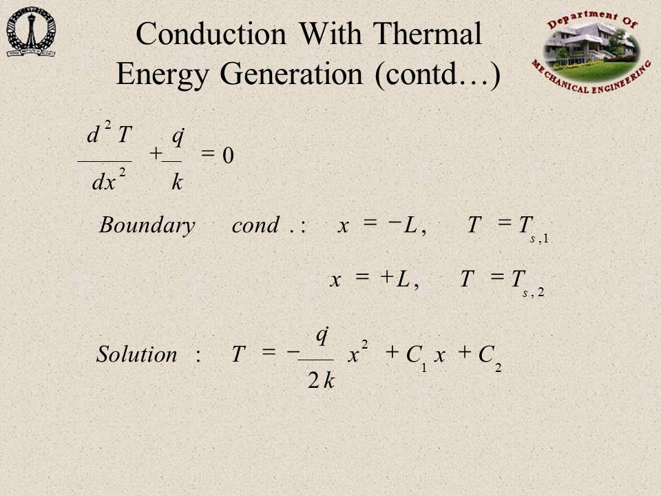Conduction With Thermal Energy Generation (contd…)