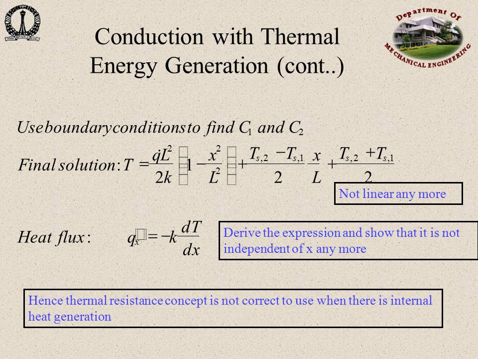 Conduction with Thermal Energy Generation (cont..)