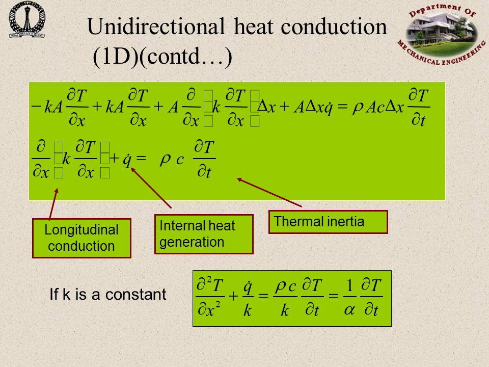Longitudinal conduction