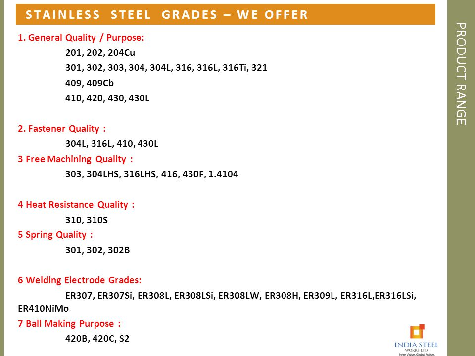 About India Steel Works - ppt download
