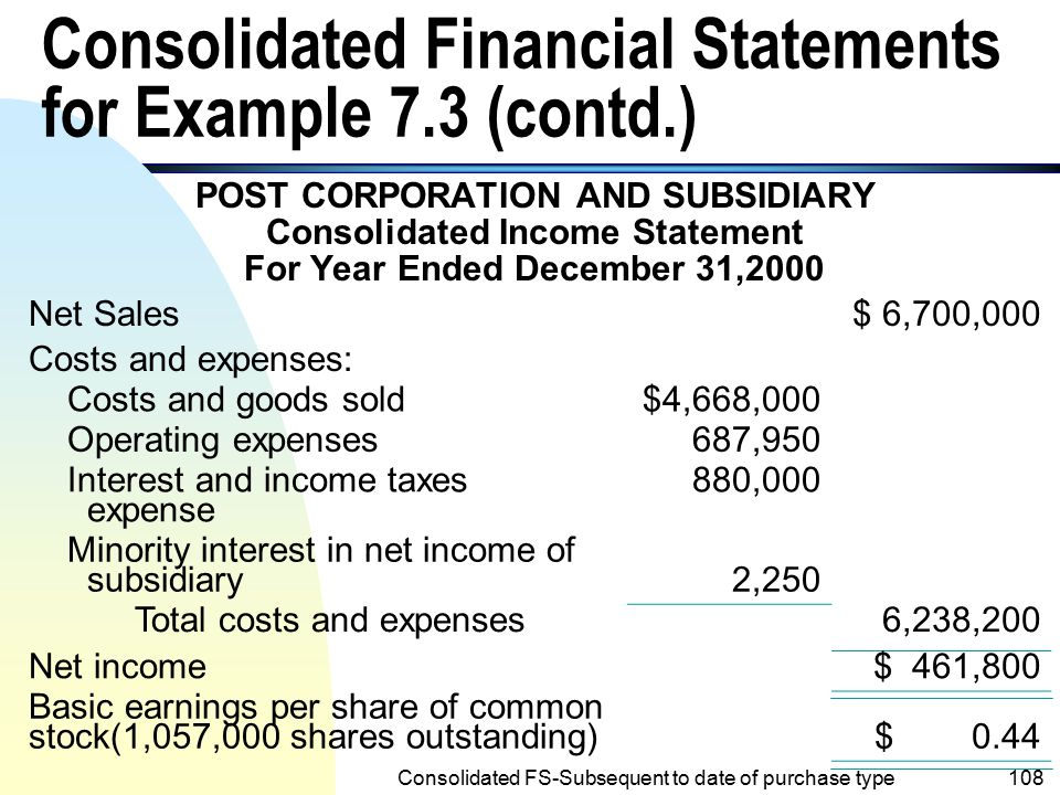 Consolidated Financial Statements for Example 7.3 (contd.)