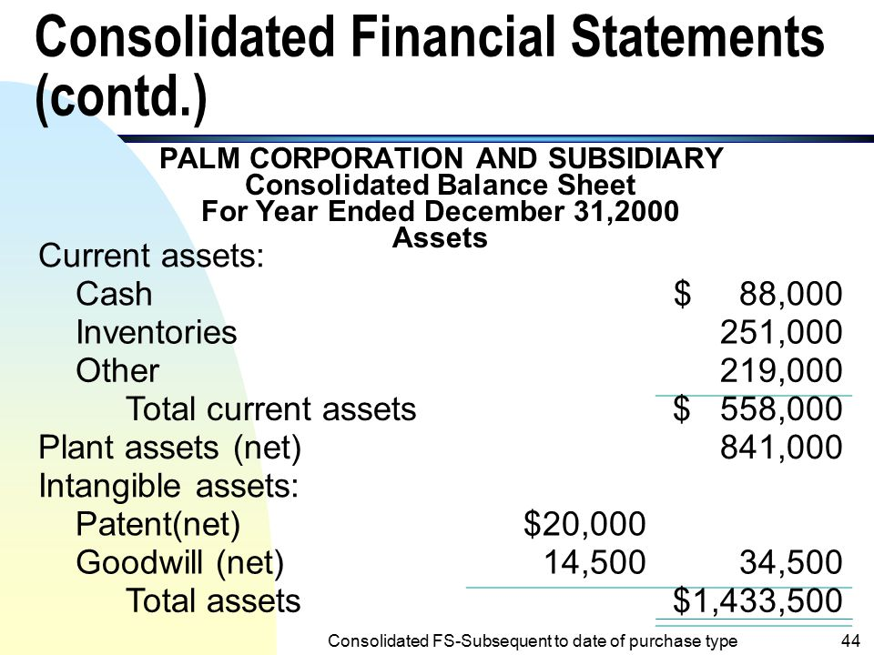 Consolidated Financial Statements (contd.)