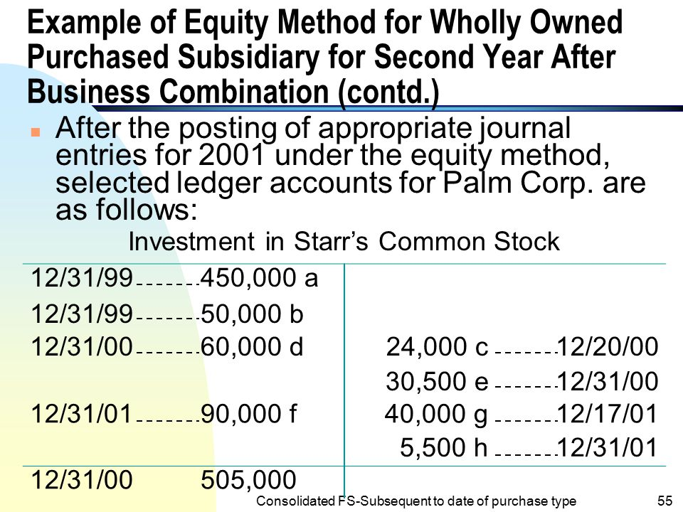 4/16/2017 Example of Equity Method for Wholly Owned Purchased Subsidiary for Second Year After Business Combination (contd.)